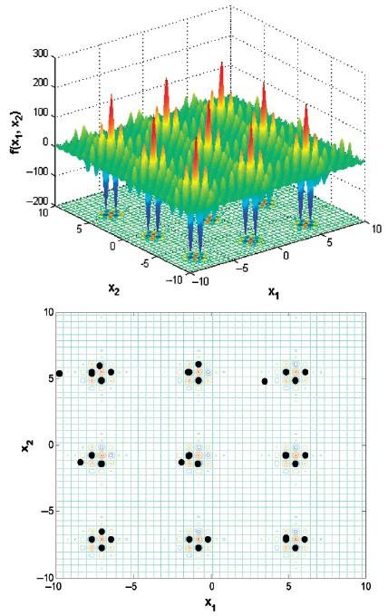 Kais Graph